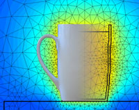 Das Kaffeetassenproblem